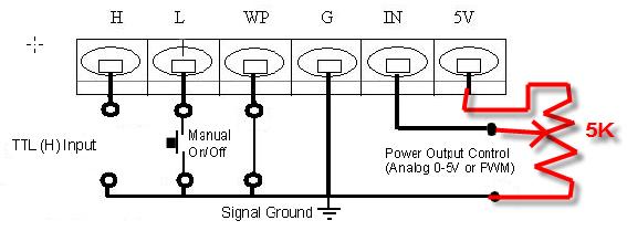 manual laser control